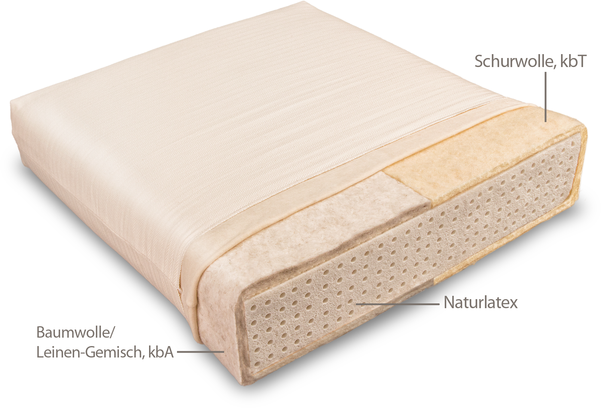 Mattress For Children With Natural Latex And Cotton linen